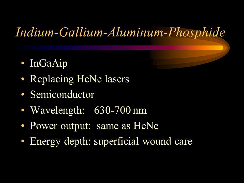 Indium-Gallium-Aluminum-Phosphide