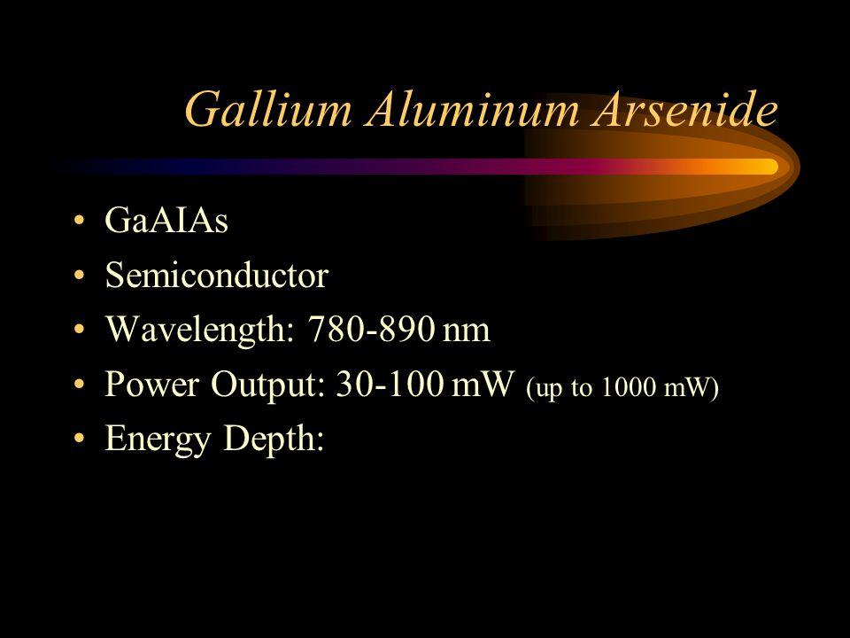 Gallium Aluminum Arsenide