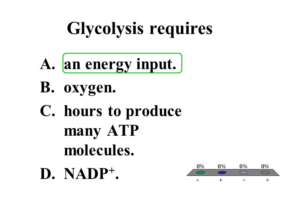 Glycolysis requires an energy input. oxygen.