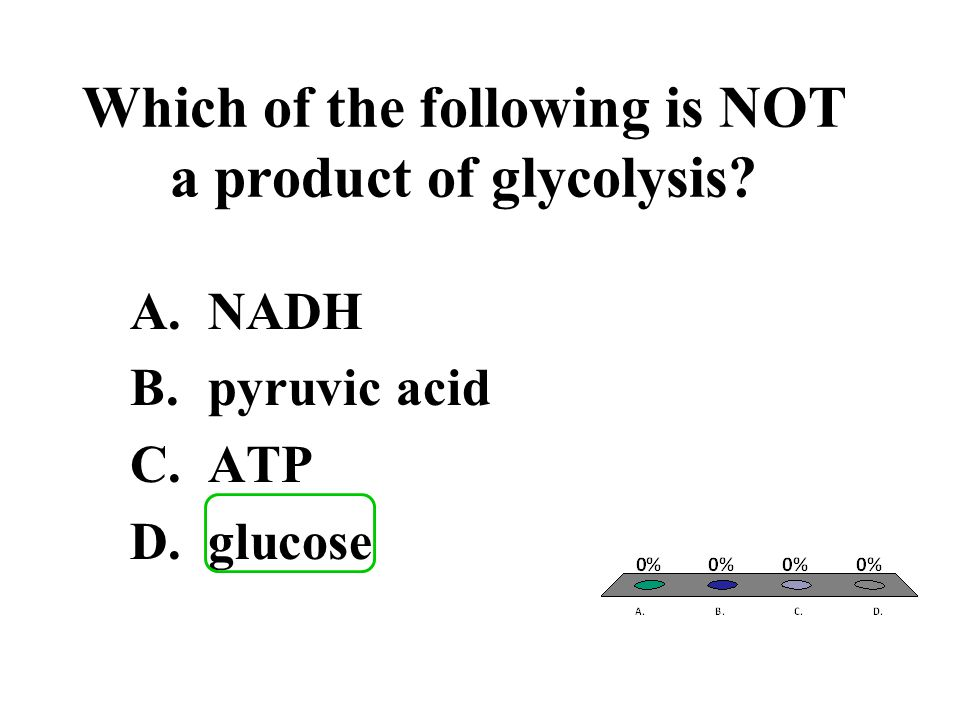 Which of the following is NOT a product of glycolysis