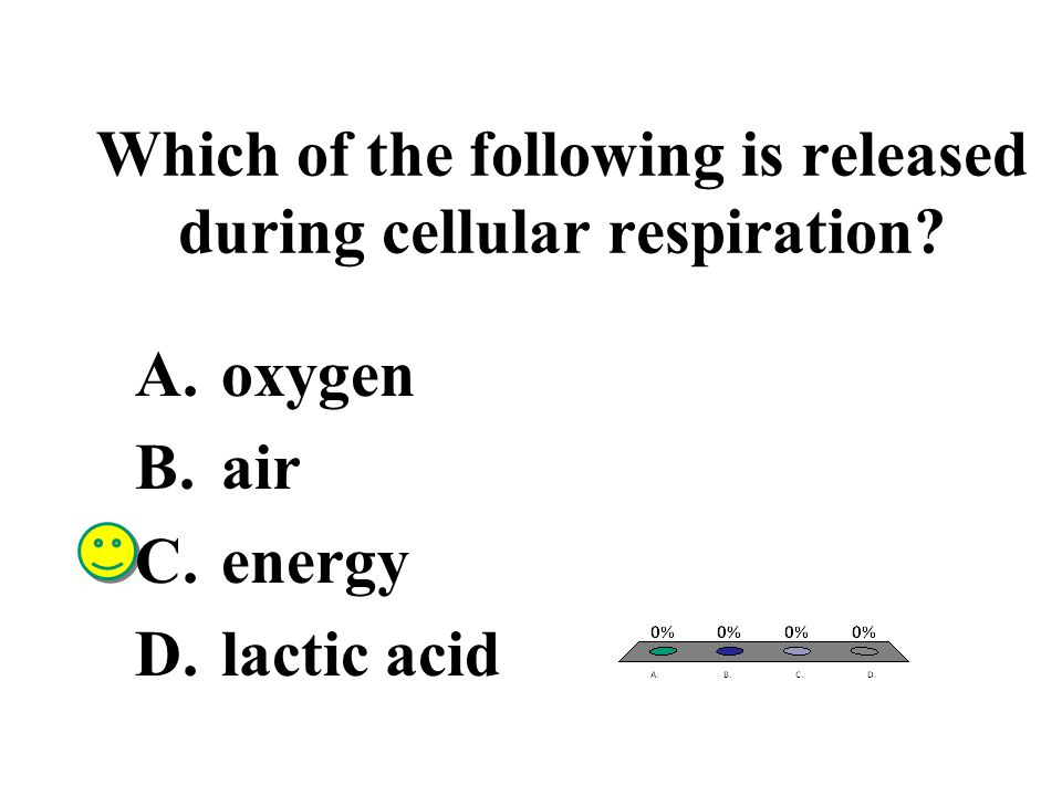 Which of the following is released during cellular respiration