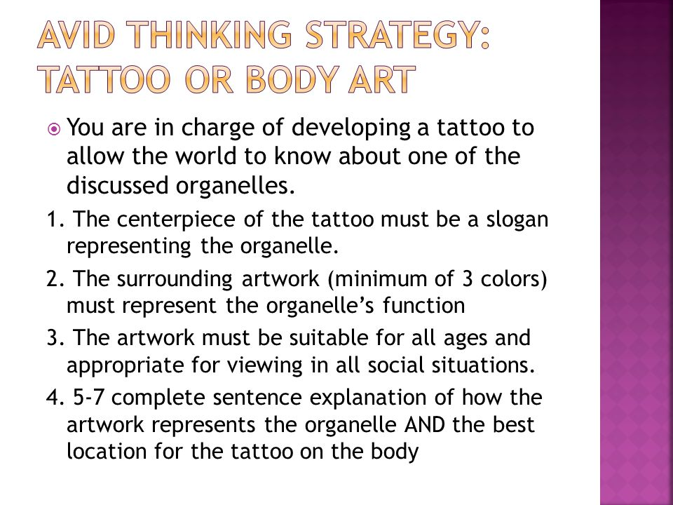 AVID Thinking Strategy: Tattoo or Body Art