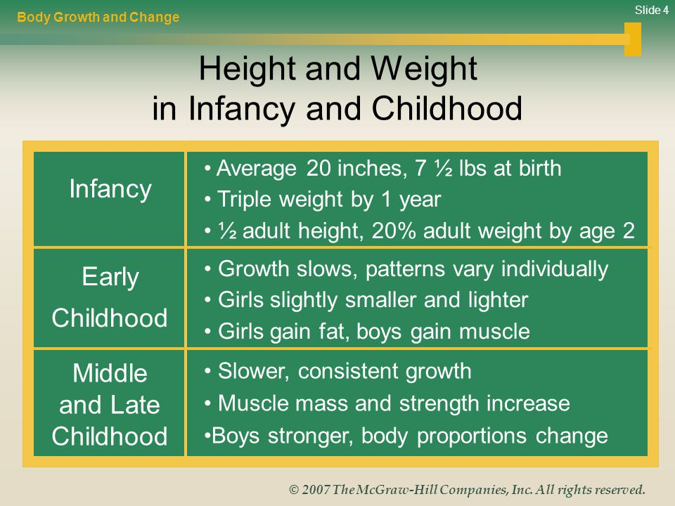 Height and Weight in Infancy and Childhood