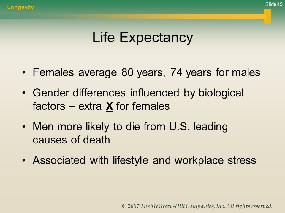 Life Expectancy Females average 80 years, 74 years for males