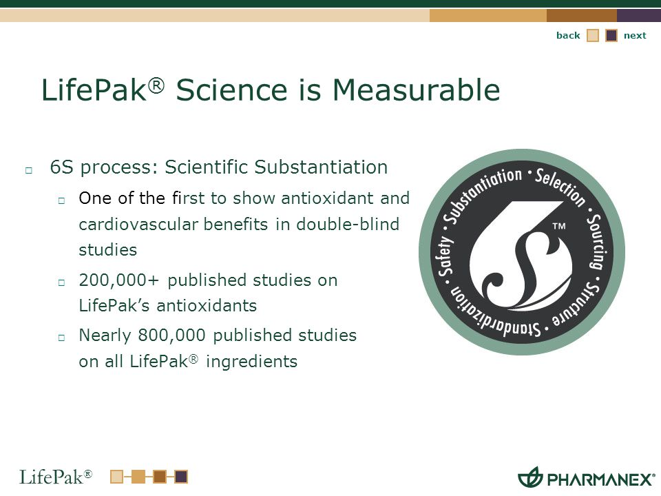 LifePak® Science is Measurable