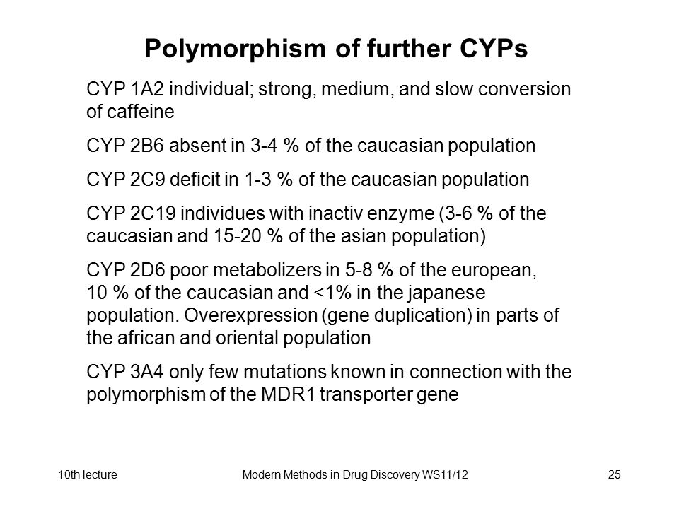 Polymorphism of further CYPs