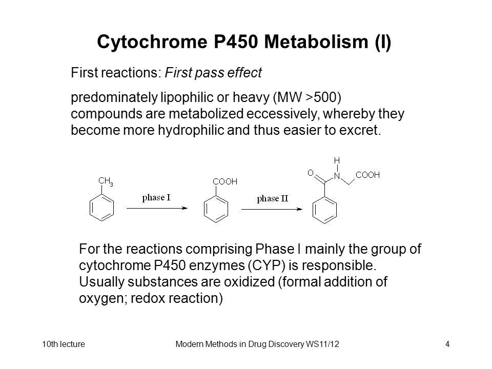 Cytochrome P450 Metabolism (I)