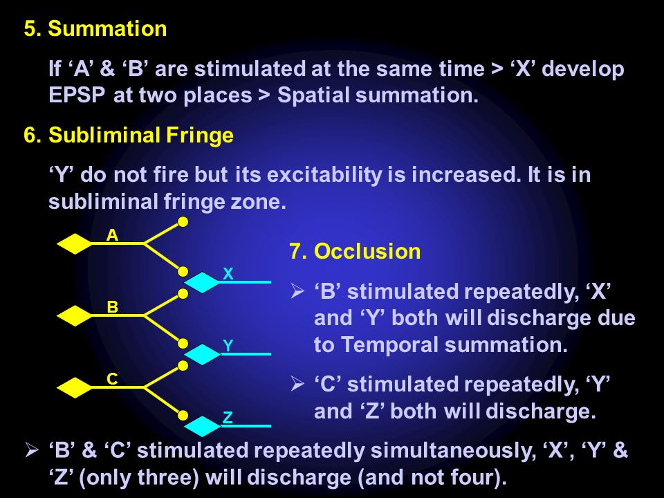 'C' stimulated repeatedly, 'Y' and 'Z' both will discharge.