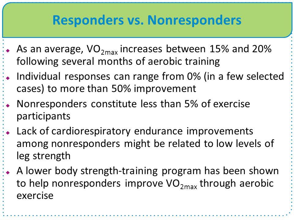 Responders vs. Nonresponders