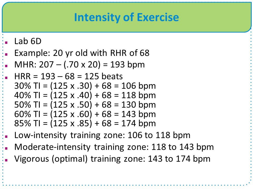 Intensity of Exercise Lab 6D Example: 20 yr old with RHR of 68