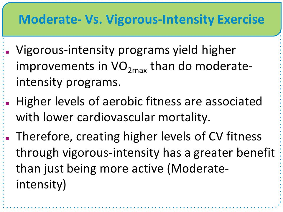 Moderate- Vs. Vigorous-Intensity Exercise