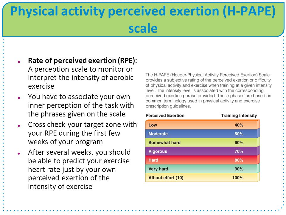 Physical activity perceived exertion (H-PAPE) scale