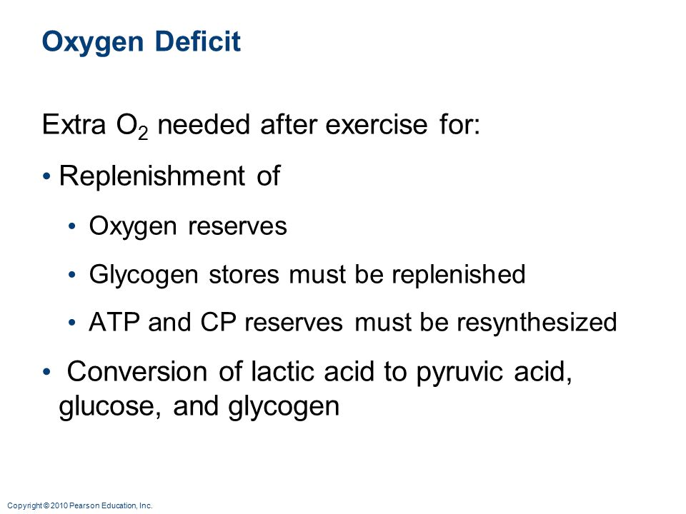 Extra O2 needed after exercise for: Replenishment of