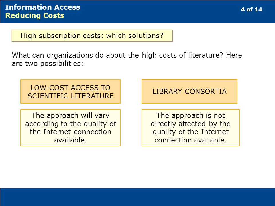 High subscription costs: which solutions