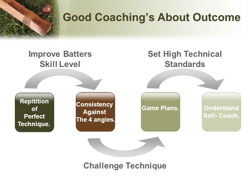 Good Coaching's About Outcome