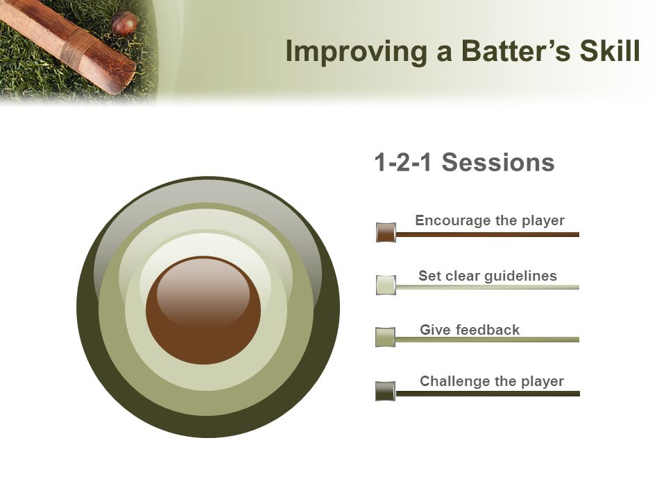 Improving a Batter's Skill