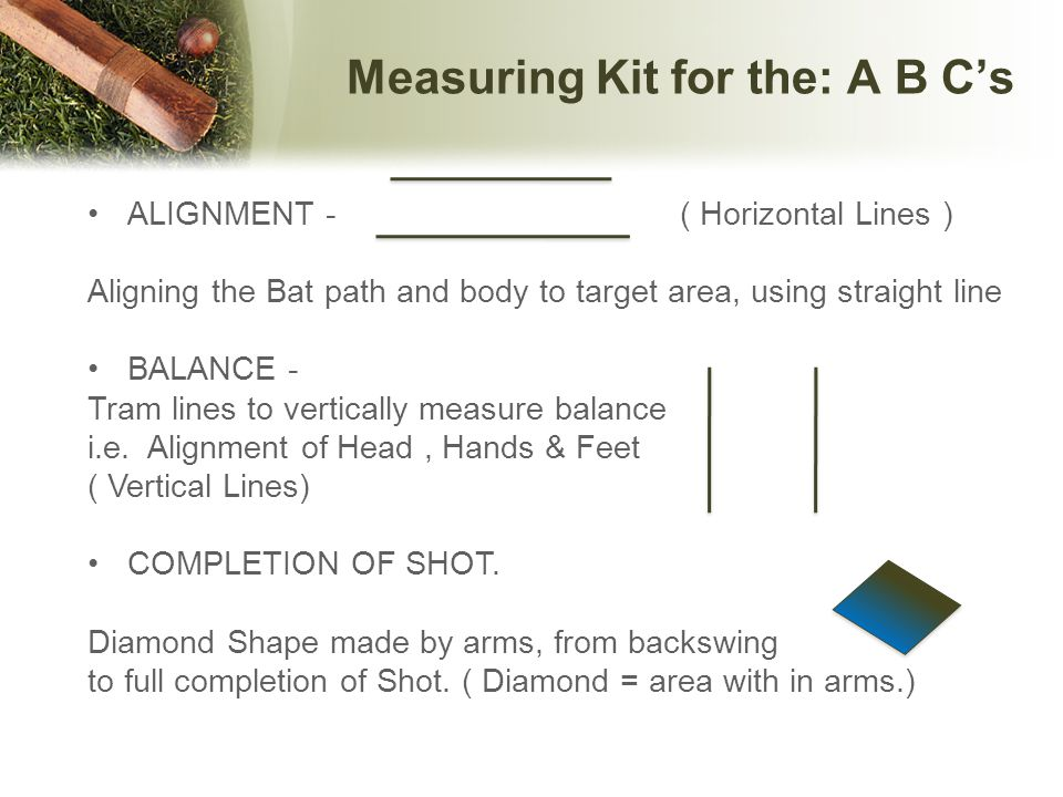 Measuring Kit for the: A B C's