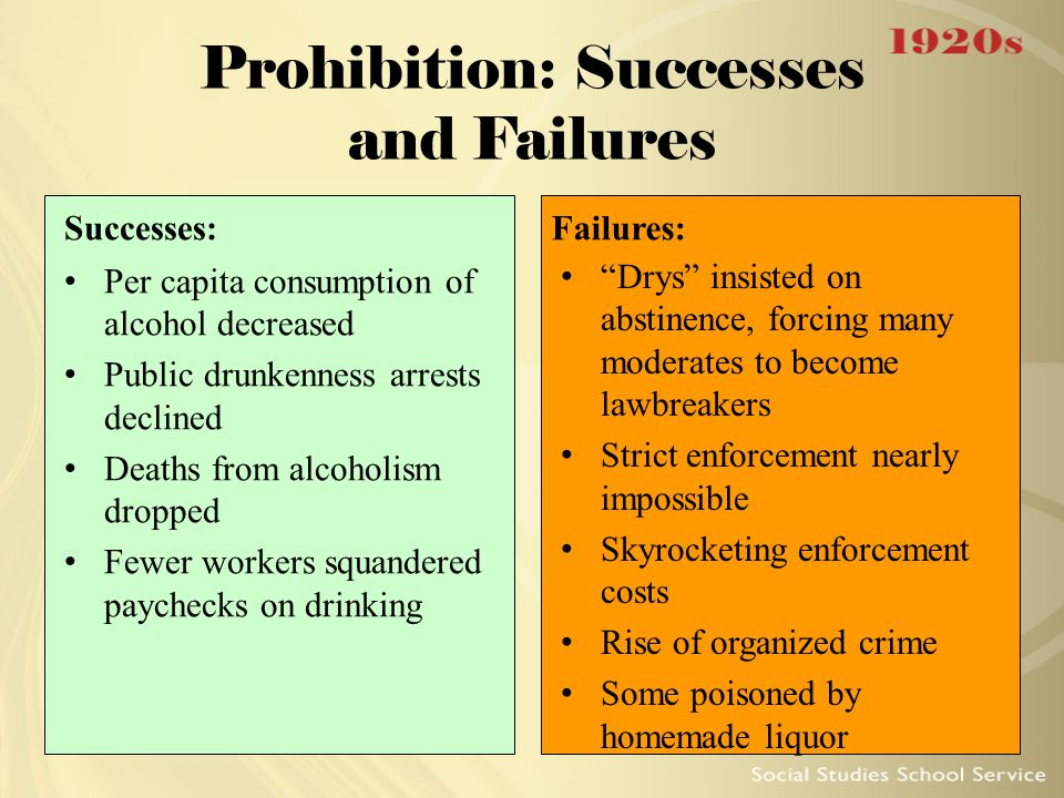 Prohibition: Successes and Failures