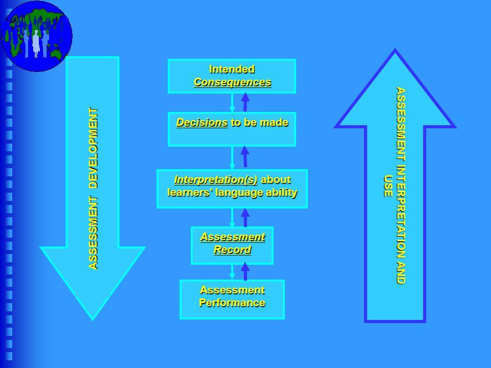 ASSESSMENT INTERPRETATION AND USE ASSESSMENT DEVELOPMENT