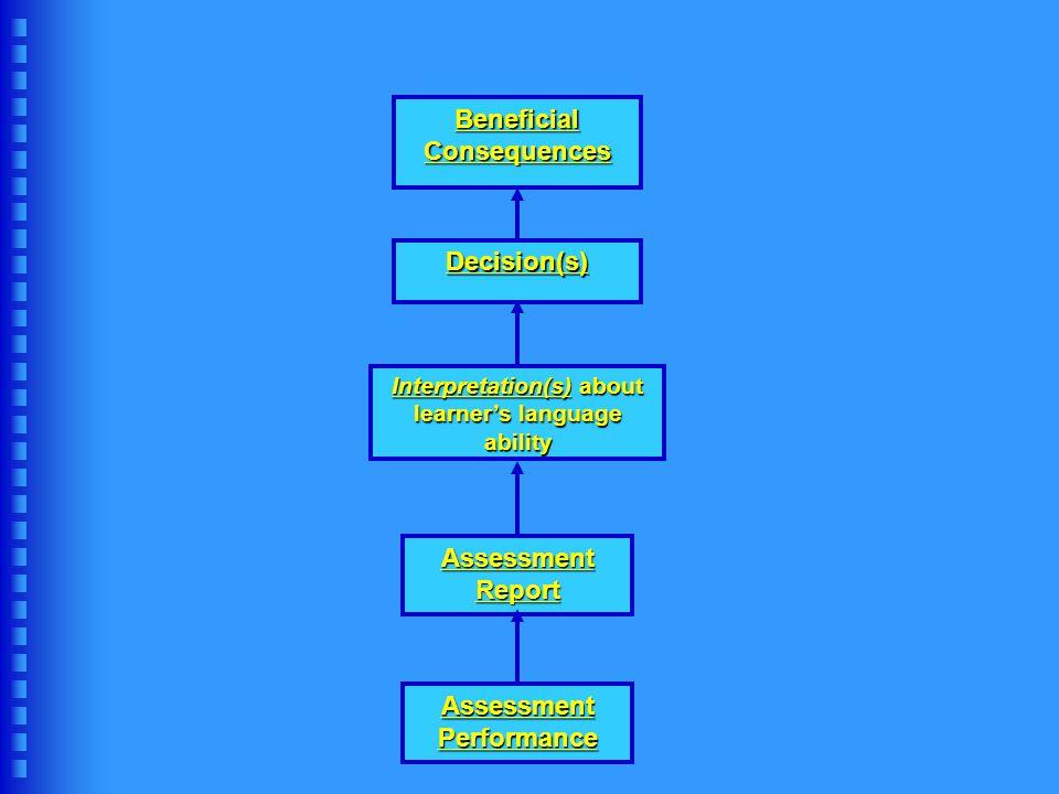 Interpretation(s) about learner's language ability