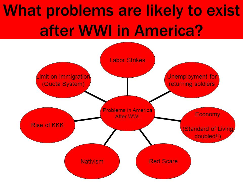 What problems are likely to exist after WWI in America