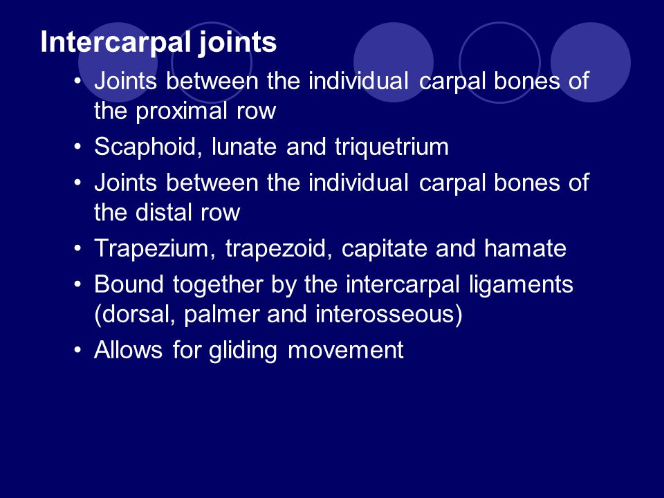 Intercarpal joints Joints between the individual carpal bones of the proximal row. Scaphoid, lunate and triquetrium.