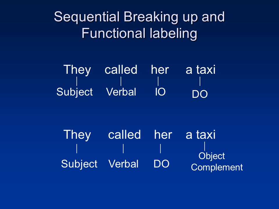 Sequential Breaking up and Functional labeling