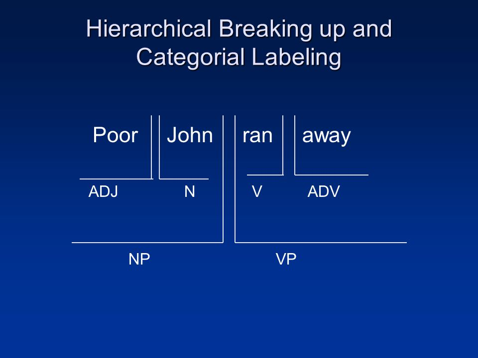 Hierarchical Breaking up and Categorial Labeling