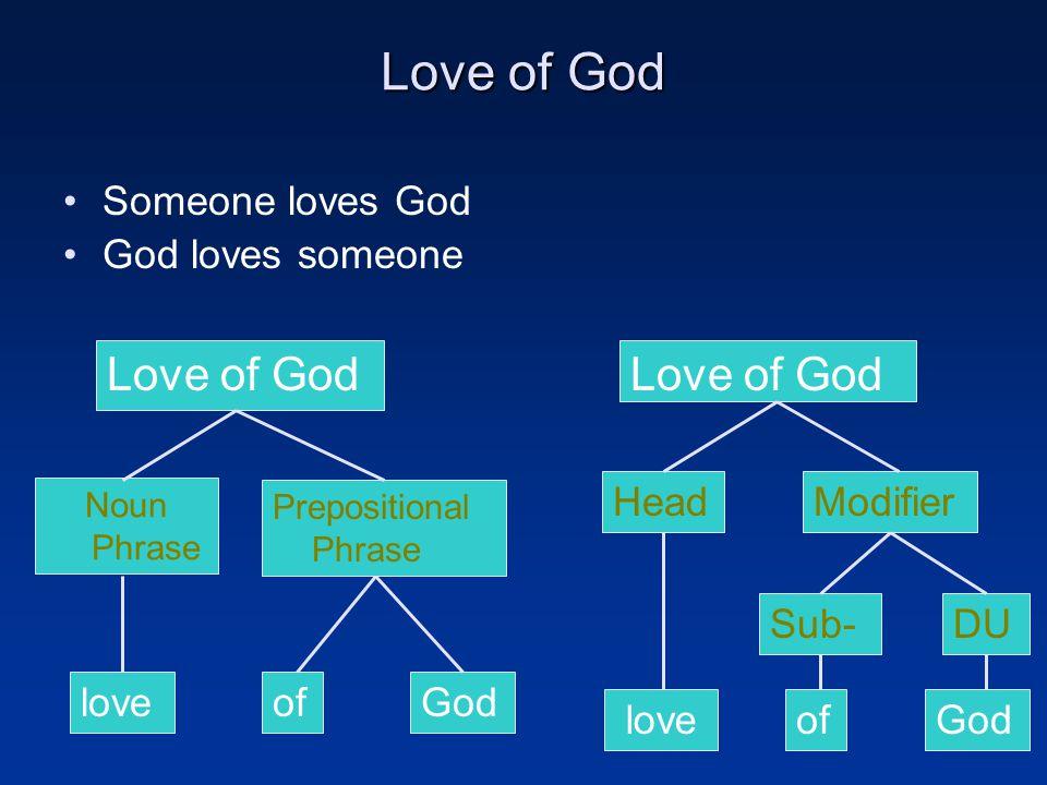 Love of God Love of God Love of God Someone loves God
