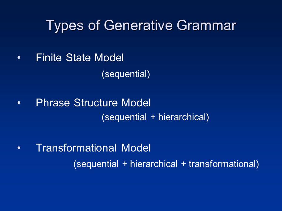Types of Generative Grammar