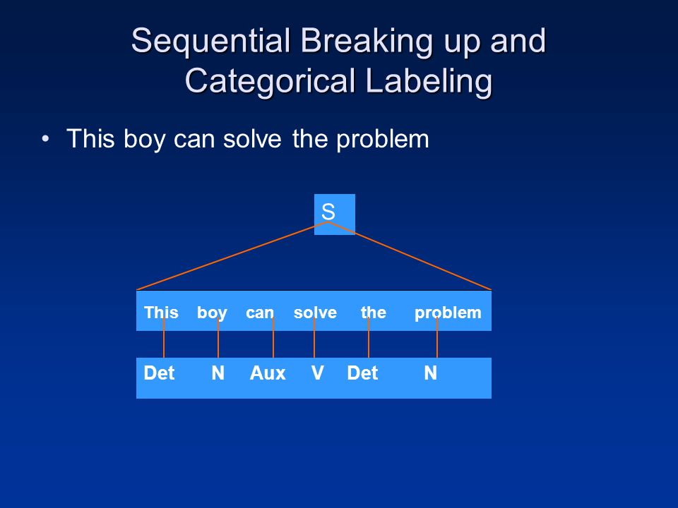 Sequential Breaking up and Categorical Labeling