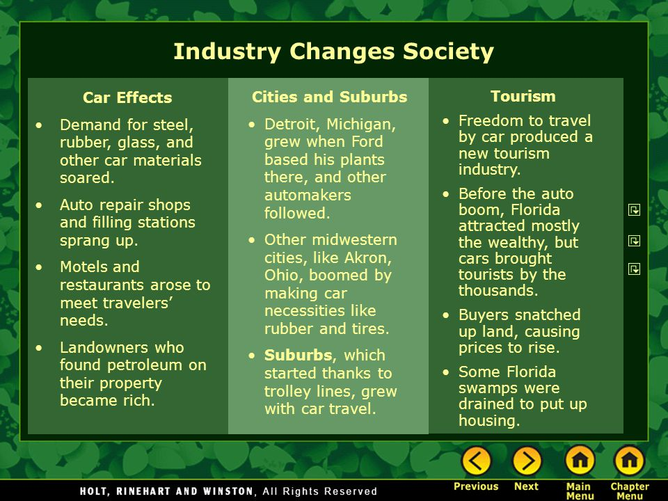 Industry Changes Society