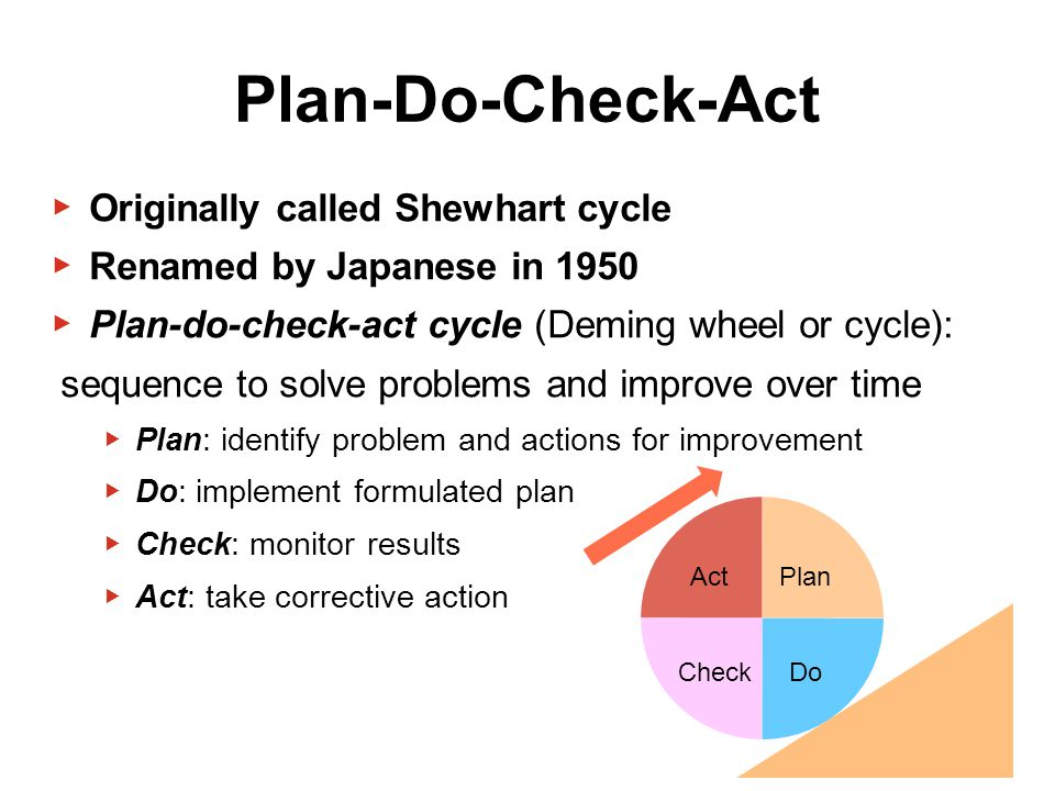Plan-Do-Check-Act Originally called Shewhart cycle