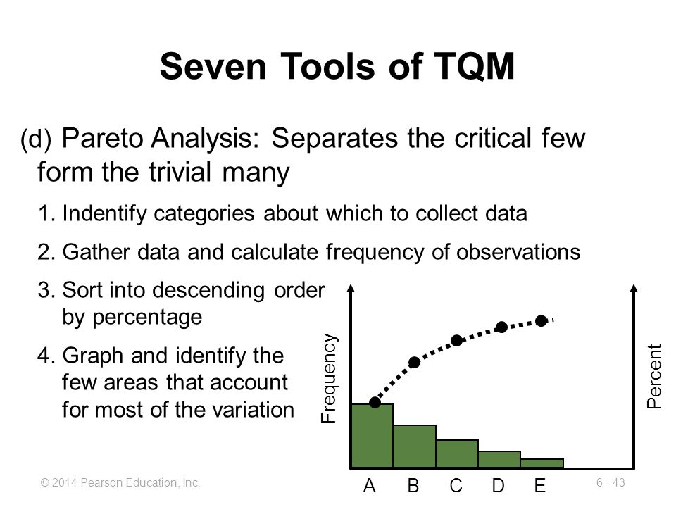 Seven Tools of TQM (d) Pareto Analysis: Separates the critical few form the trivial many. Indentify categories about which to collect data.