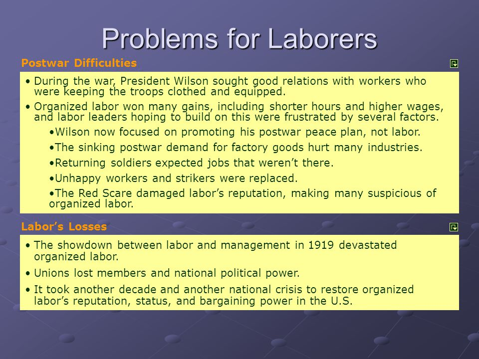 Problems for Laborers Postwar Difficulties