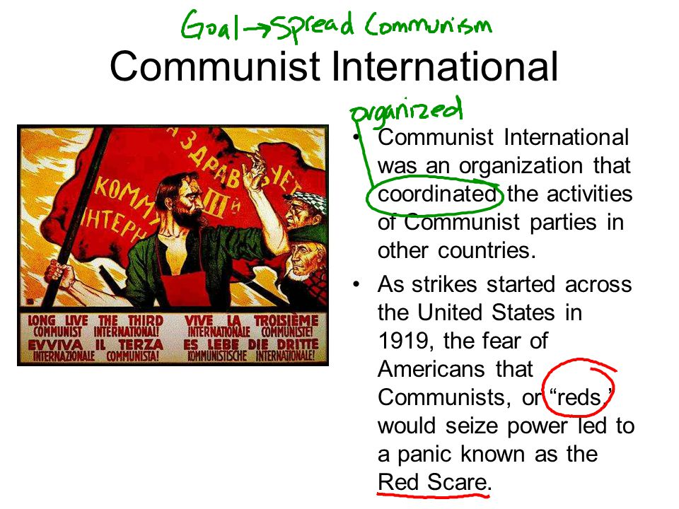 Communist International