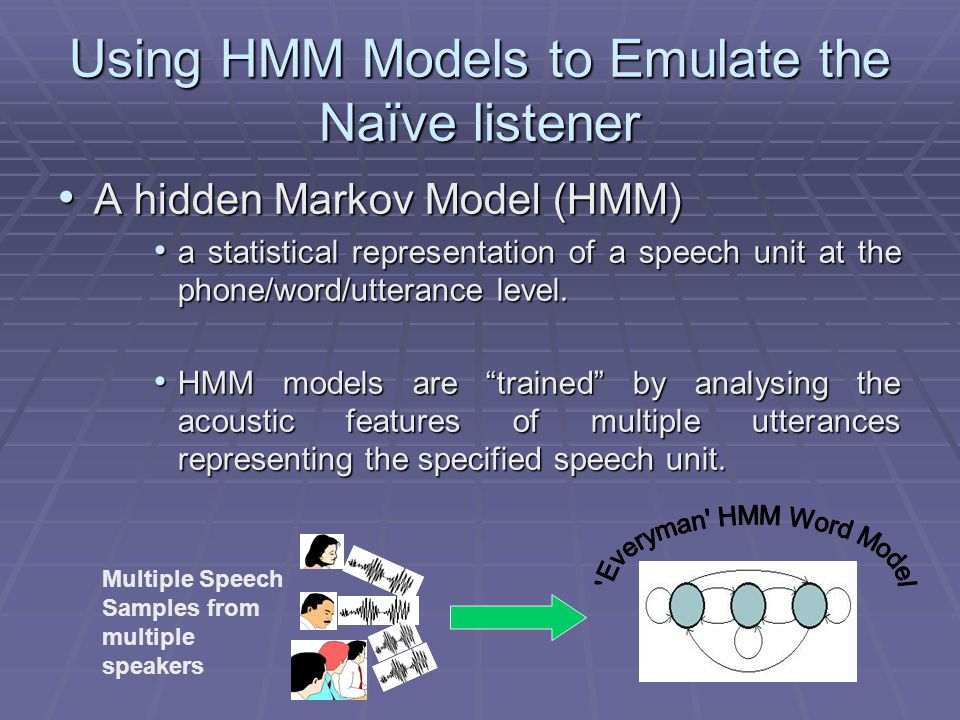 Using HMM Models to Emulate the Naïve listener