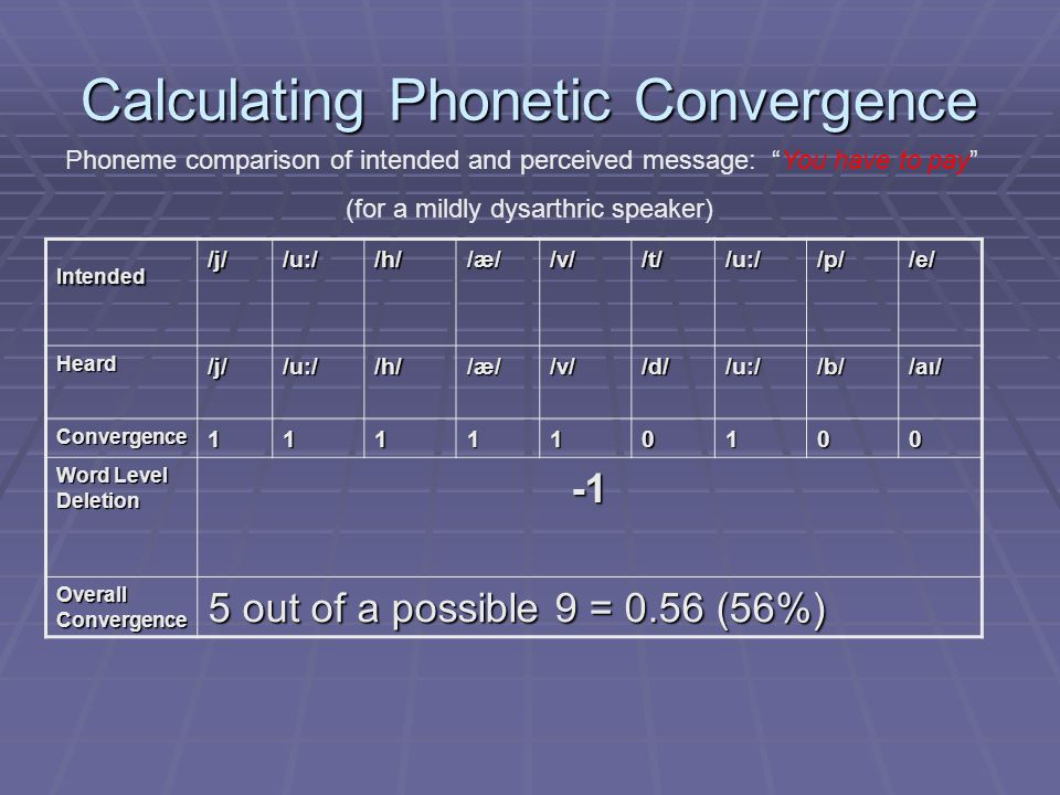 Calculating Phonetic Convergence