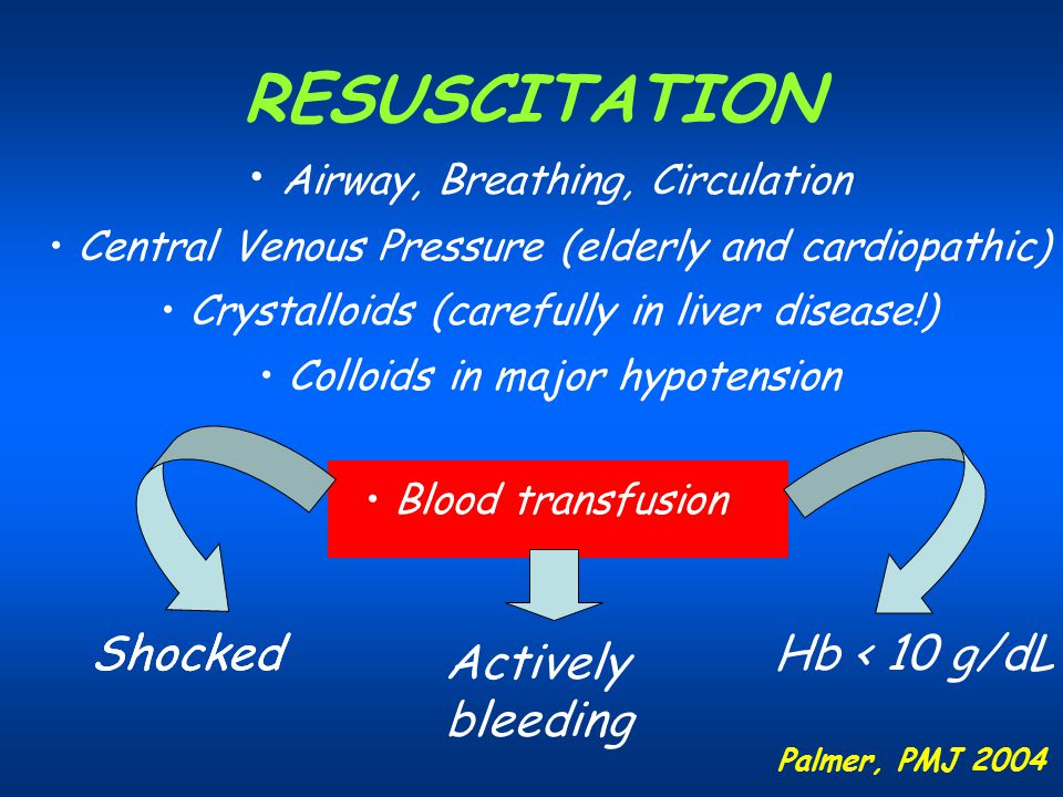RESUSCITATION Airway, Breathing, Circulation Shocked Actively bleeding