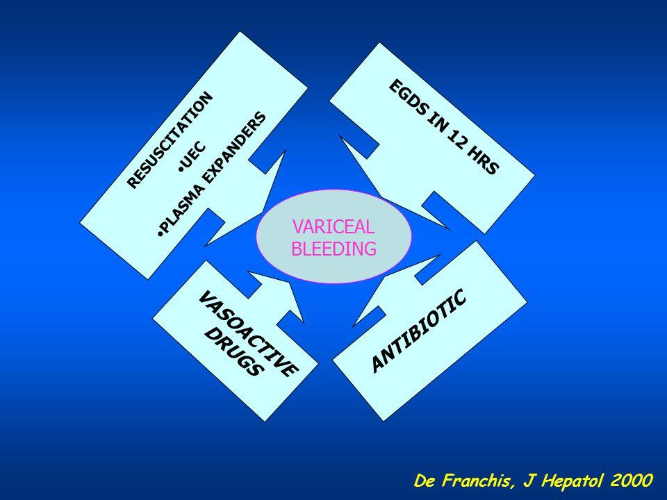 VARICEAL BLEEDING VASOACTIVE ANTIBIOTIC DRUGS EGDS IN 12 HRS