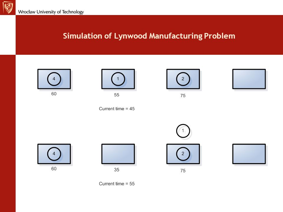 Simulation of Lynwood Manufacturing Problem