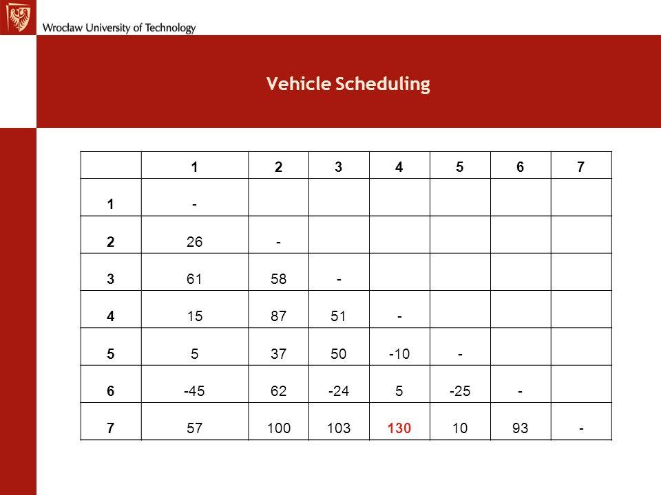 Vehicle Scheduling 1 2 3 4 5 6 7 - 26 61 58 15 87 51 37 50 -10 -45 62