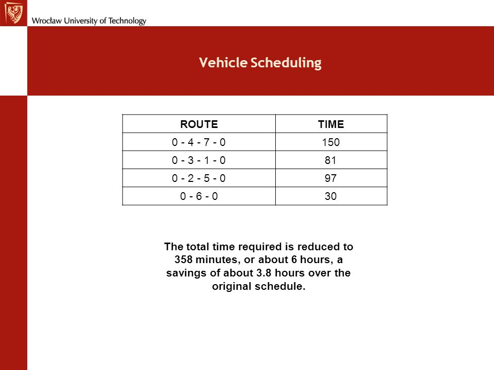 Vehicle Scheduling ROUTE TIME 0 - 4 - 7 - 0 150 0 - 3 - 1 - 0 81