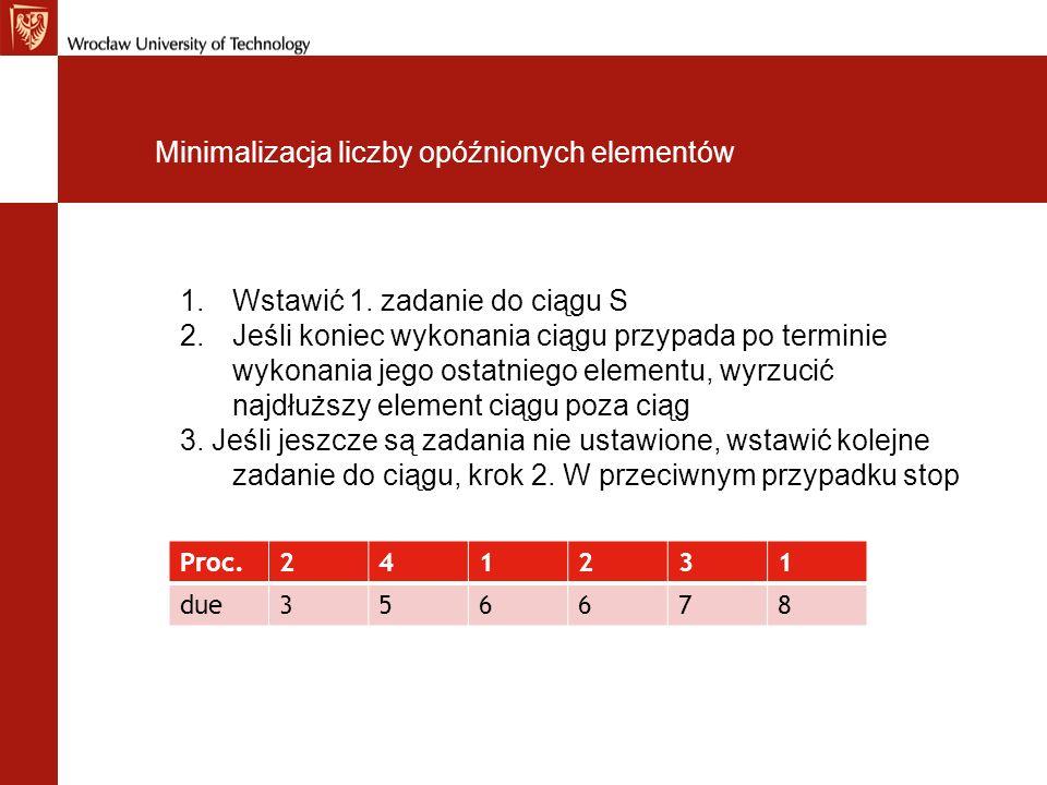 Minimalizacja liczby opóźnionych elementów