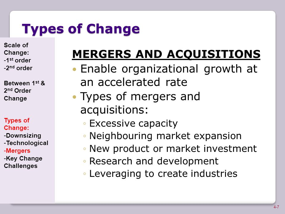 Types of Change MERGERS AND ACQUISITIONS