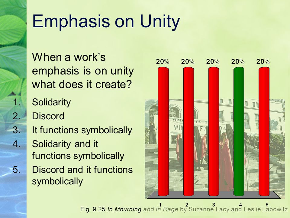 Emphasis on Unity When a work's emphasis is on unity what does it create Solidarity. Discord. It functions symbolically.