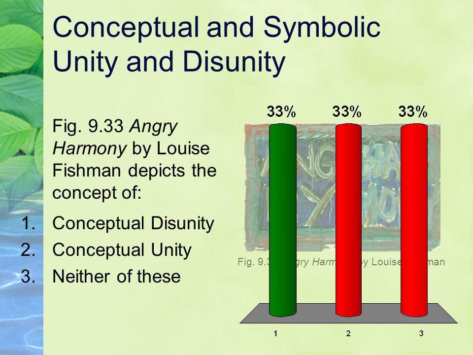 Conceptual and Symbolic Unity and Disunity