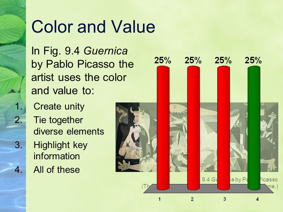 Color and Value In Fig. 9.4 Guernica by Pablo Picasso the artist uses the color and value to: Create unity.