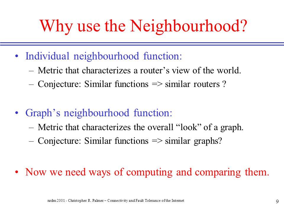 Why use the Neighbourhood