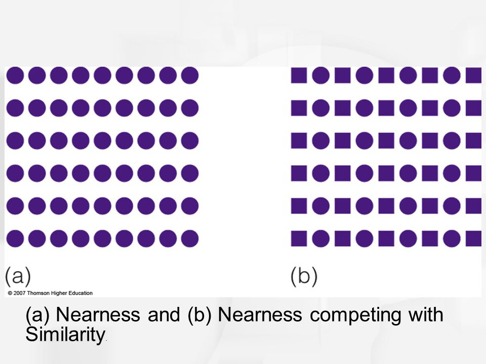 (a) Nearness and (b) Nearness competing with Similarity.